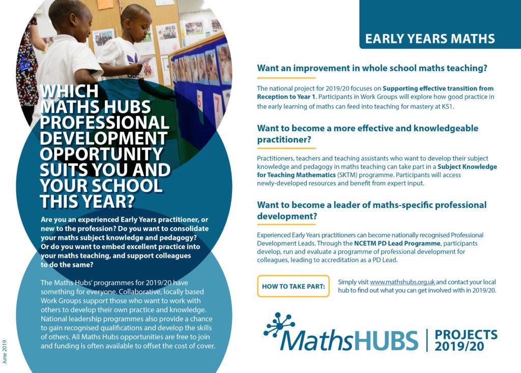 Mastery Opportunities | Carmel Archimedes Maths Hub